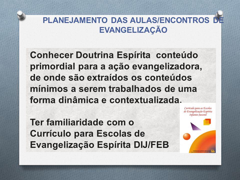 PLANEJAMENTO DAS AULAS/ENCONTROS DE EVANGELIZAÇÃO Conhecer Doutrina Espírita conteúdo primordial para a ação evangelizadora, de onde são extraídos os