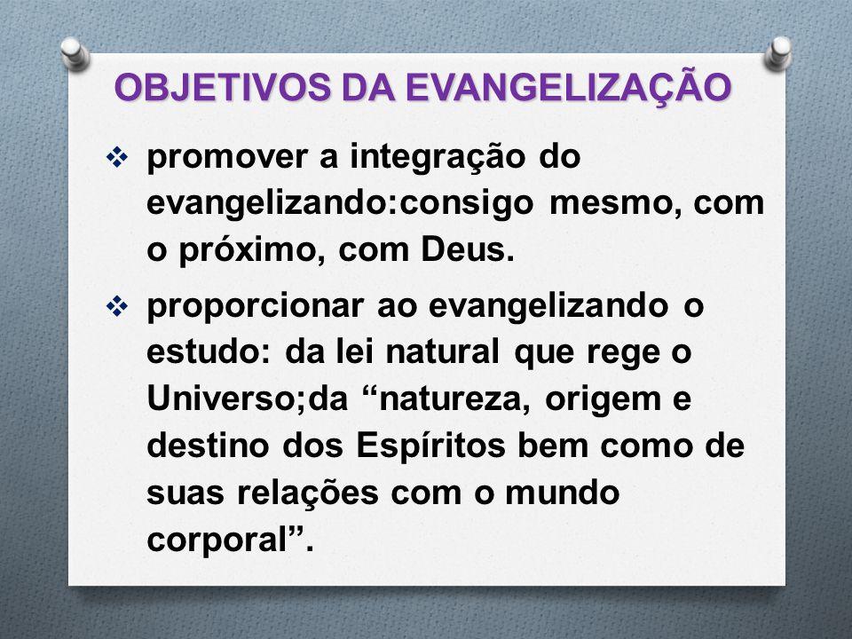 OBJETIVOS DA EVANGELIZAÇÃO  promover a integração do evangelizando:consigo mesmo, com o próximo, com Deus.  proporcionar ao evangelizando o estudo: