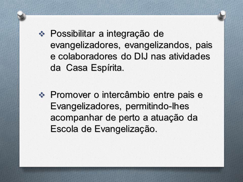  Possibilitar a integração de evangelizadores, evangelizandos, pais e colaboradores do DIJ nas atividades da Casa Espírita.  Possibilitar a integraç
