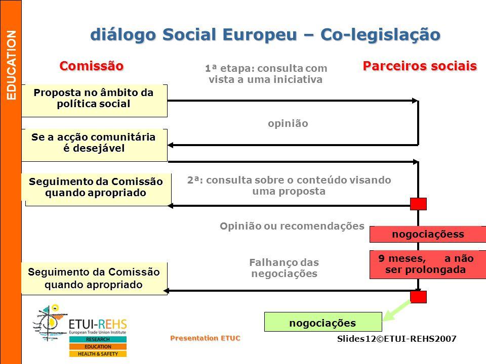 EDUCATION Presentation ETUC Slides12©ETUI-REHS2007 Proposta no âmbito da política social Se a acção comunitária é desejável Seguimento da Comissão quando apropriado Comissão Parceiros sociais 1ª etapa: consulta com vista a uma iniciativa opinião 2ª: consulta sobre o conteúdo visando uma proposta Opinião ou recomendações Falhanço das negociações nogociaçõess 9 meses, a não ser prolongada nogociações diálogo Social Europeu – Co-legislação diálogo Social Europeu – Co-legislação