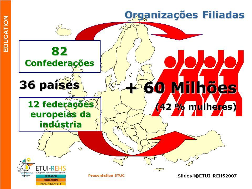 EDUCATION Presentation ETUC Slides5©ETUI-REHS2007 82 Confederações