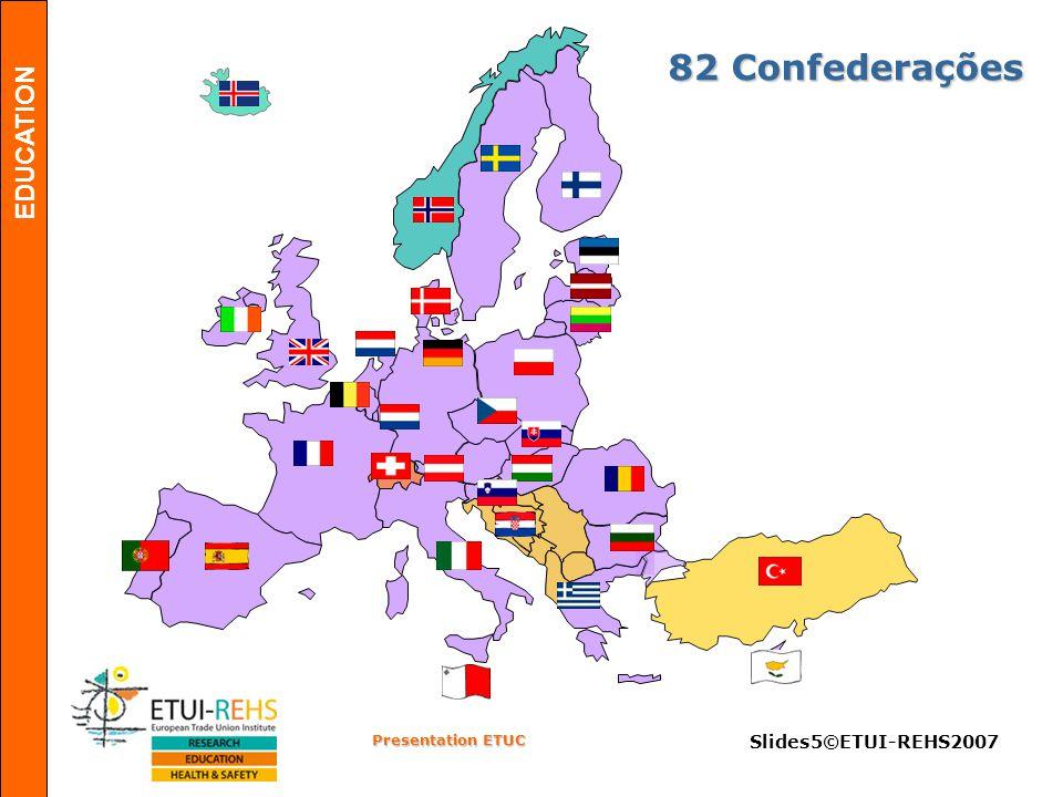EDUCATION Presentation ETUC Slides16©ETUI-REHS2007 Organizando campanhas e euromanifestações