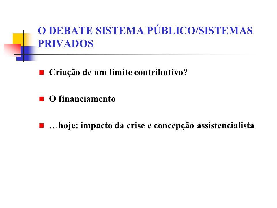 O DEBATE SISTEMA PÚBLICO/SISTEMAS PRIVADOS Criação de um limite contributivo.
