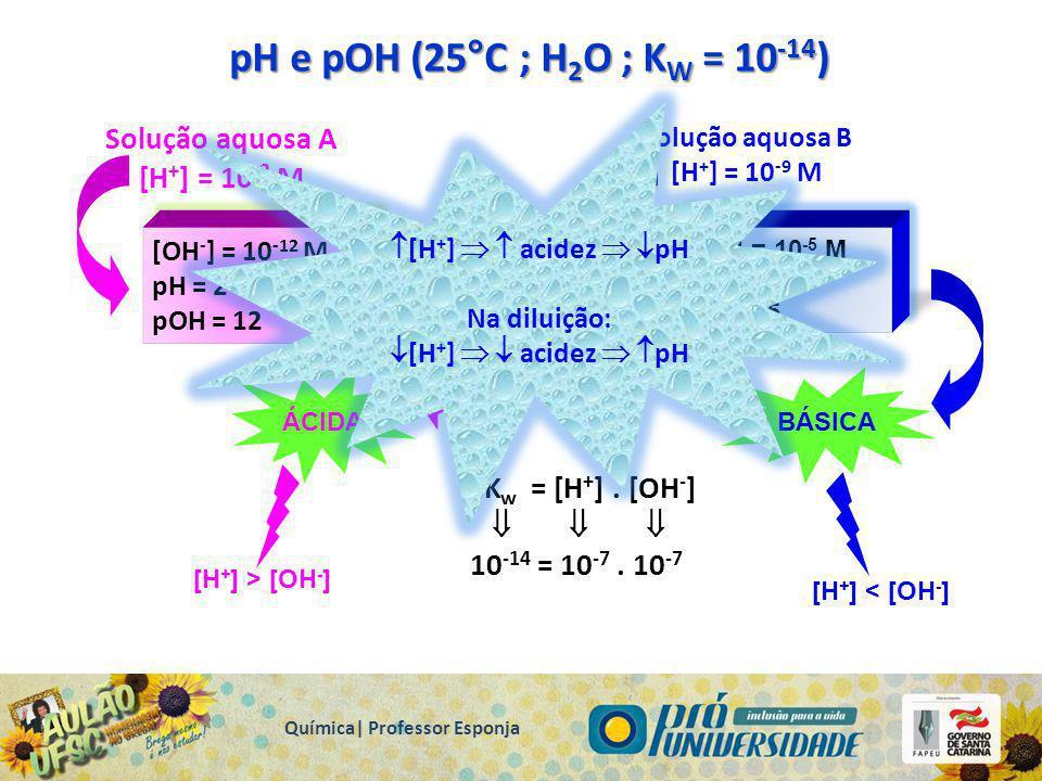 Termoquímica C 8 H 18 + 25/2 O 2  8 CO 2 + 9 H 2 O + calor CH 4 + 2 O 2  CO 2 + H 2 O + calor H 2(g) + 1/2 O 2(g)  H 2 O (ℓ) + calor H 2(g) + 1/2 O