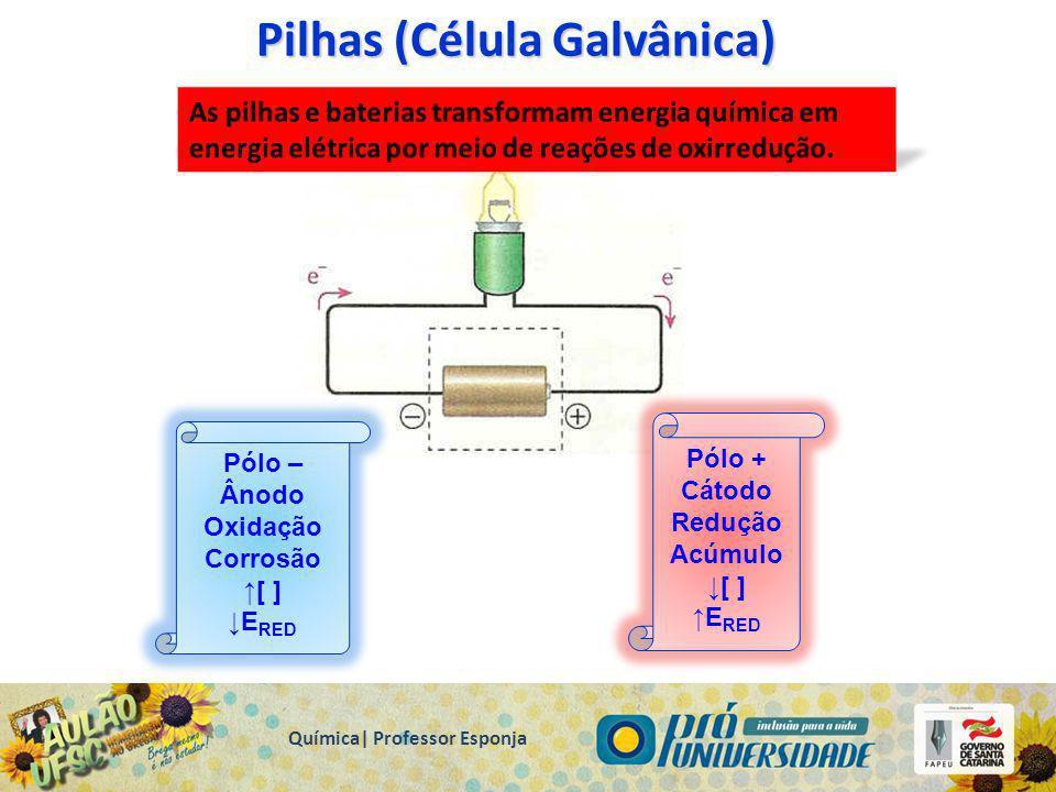 Equilíbrio Químico Considere o sistema em equilíbrio: 1 N 2(g) + 3 H 2(g) 2 NH 3(g) ∆H = - 92,2 kJ ↑ [ ] = Desloca p/ lado oposto ↓ [ ] = Desloca p/ m