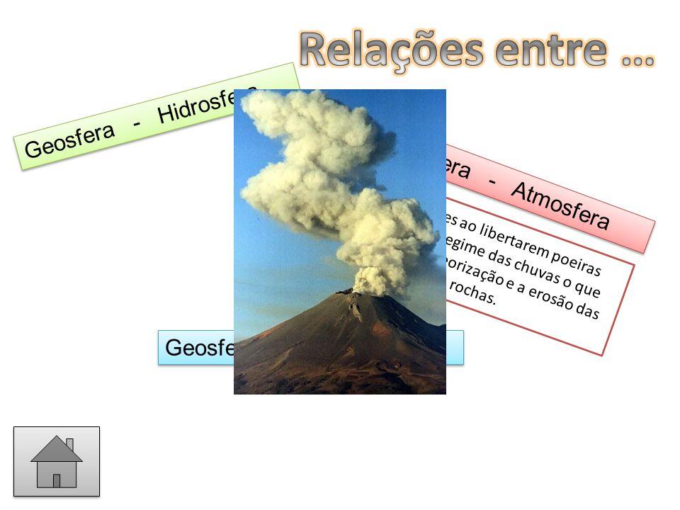 Os vulcões ao libertarem poeiras alteram o regime das chuvas o que altera a meteorização e a erosão das rochas. Geosfera - Hidrosfera Geosfera - Atmos