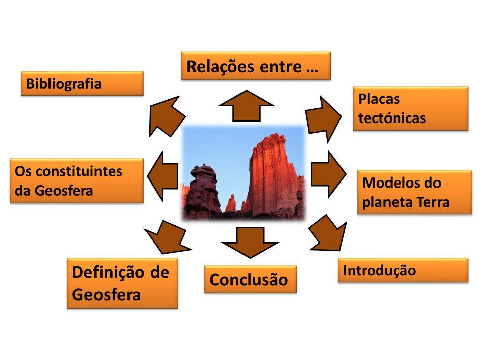 Os constituintes da Geosfera Os constituintes da Geosfera Definição de Geosfera Definição de Geosfera Relações entre … Placas tectónicas Placas tectónicas Introdução Bibliografia Modelos do planeta Terra Modelos do planeta Terra Conclusão