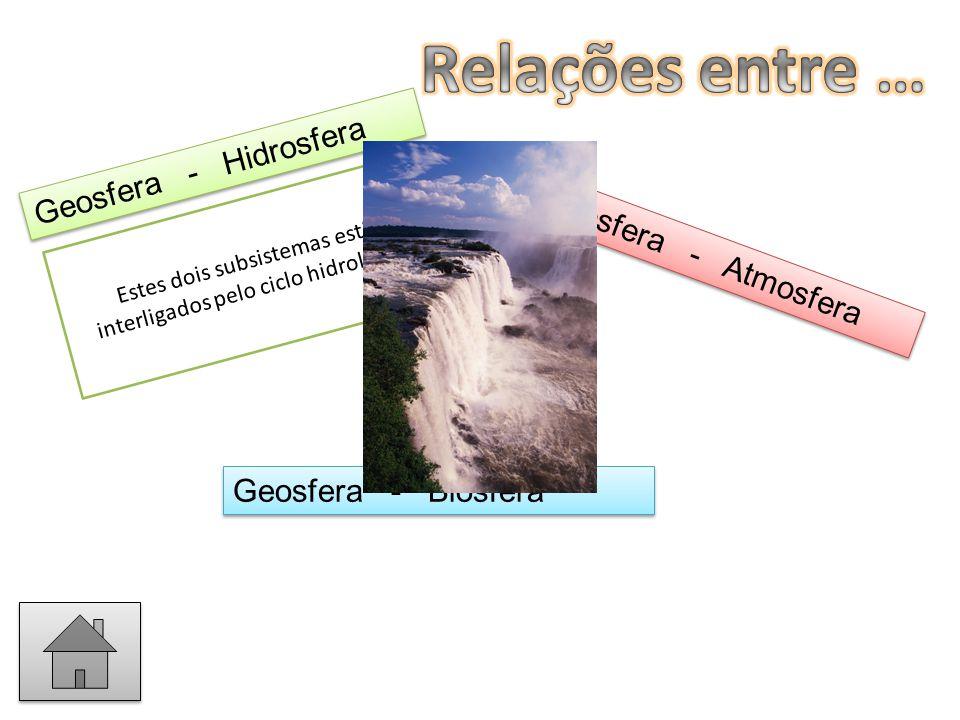 Estes dois subsistemas estão interligados pelo ciclo hidrológico. Geosfera - Hidrosfera Geosfera - Atmosfera Geosfera - Biosfera