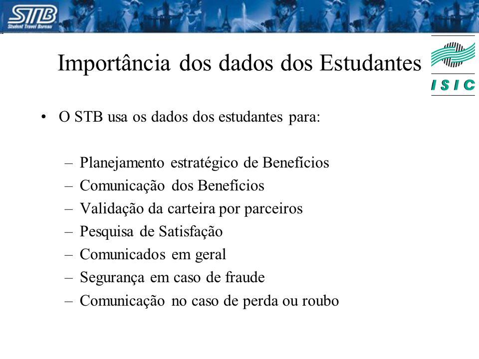 Importância dos dados dos Estudantes O STB usa os dados dos estudantes para: –Planejamento estratégico de Benefícios –Comunicação dos Benefícios –Vali