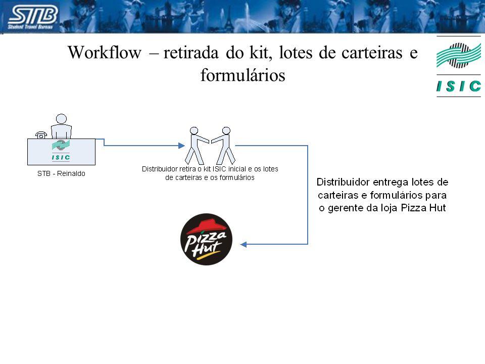 Workflow – retirada do kit, lotes de carteiras e formulários