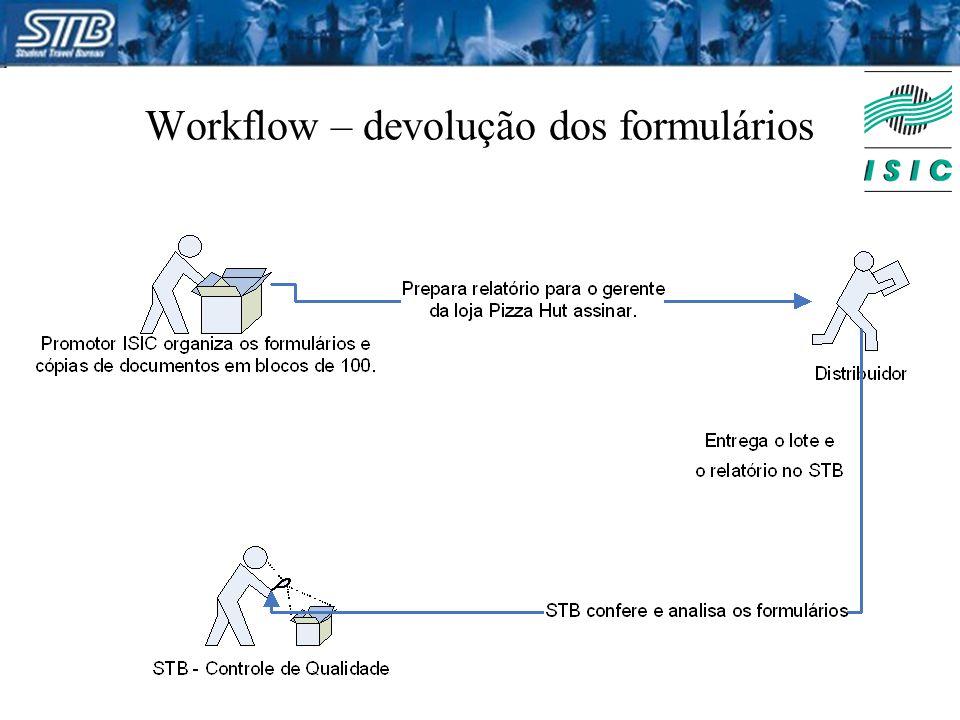 Documentação - Elegibilidade O RG é obrigatório!!.