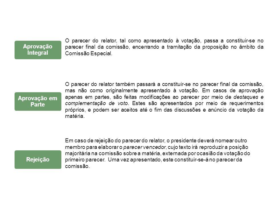 Atribuições: Direção dos Trabalhos da CESP; Definição do calendário de trabalho da CESP; Agendar a data oportuna para a realização das atividades previstas: seminários, audiências públicas, entre outras; Definição da data de votação do projeto final apresentado pelo relator.