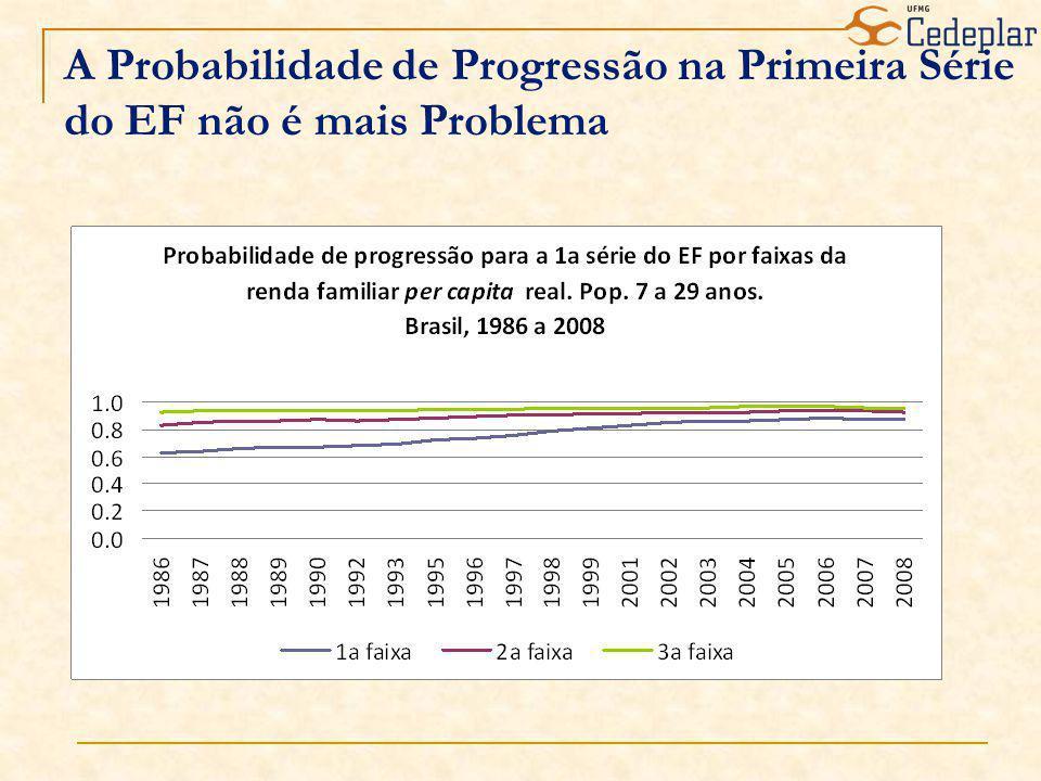 A Probabilidade de Progressão na Primeira Série do EF não é mais Problema