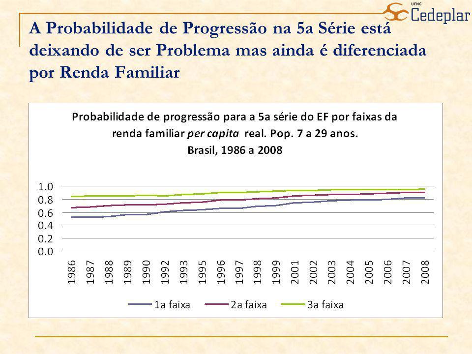 A Probabilidade de Progressão na 5a Série está deixando de ser Problema mas ainda é diferenciada por Renda Familiar