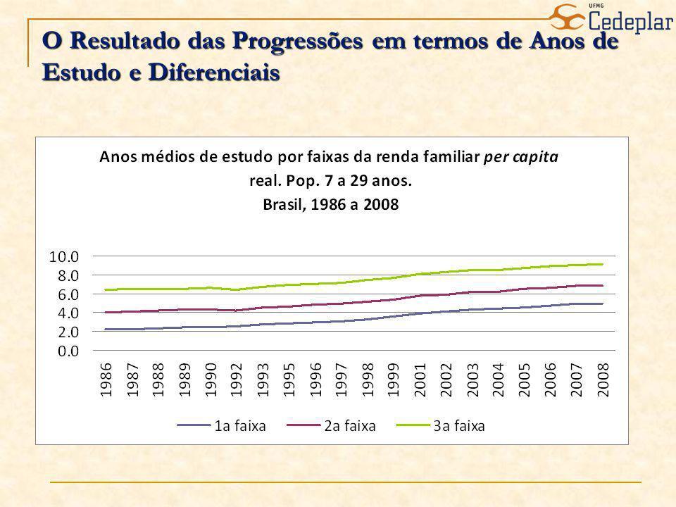 O Resultado das Progressões em termos de Anos de Estudo e Diferenciais