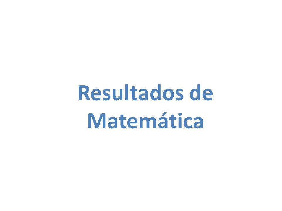 Resultados de Matemática