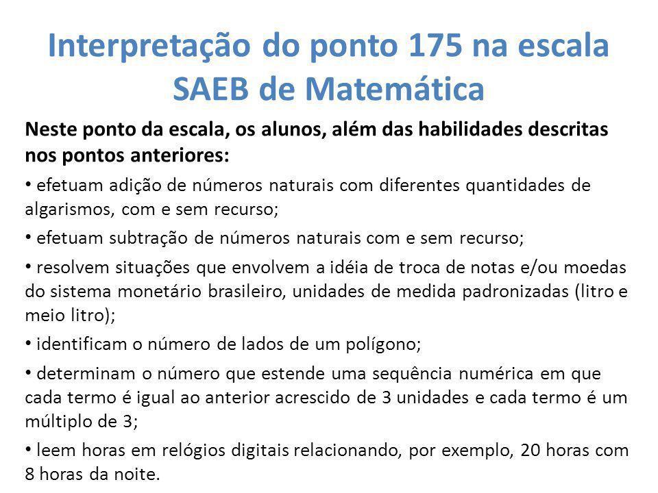 Interpretação do ponto 175 na escala SAEB de Matemática Neste ponto da escala, os alunos, além das habilidades descritas nos pontos anteriores: efetua