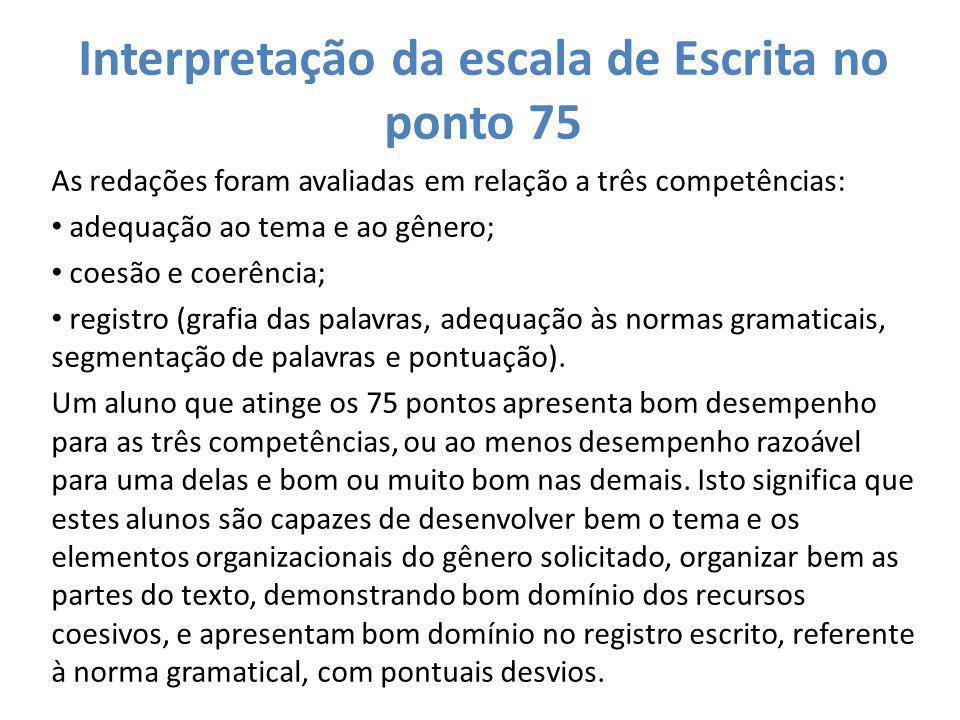 Interpretação da escala de Escrita no ponto 75 As redações foram avaliadas em relação a três competências: adequação ao tema e ao gênero; coesão e coerência; registro (grafia das palavras, adequação às normas gramaticais, segmentação de palavras e pontuação).