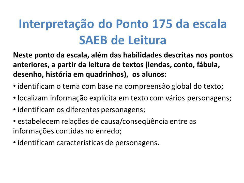Interpretação do Ponto 175 da escala SAEB de Leitura Neste ponto da escala, além das habilidades descritas nos pontos anteriores, a partir da leitura