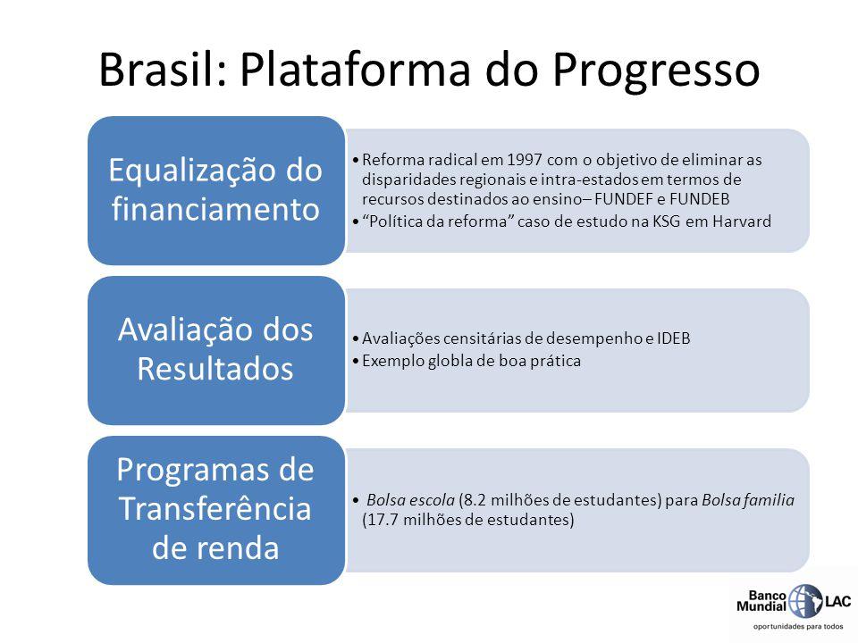 Brasil: Plataforma do Progresso Reforma radical em 1997 com o objetivo de eliminar as disparidades regionais e intra-estados em termos de recursos des