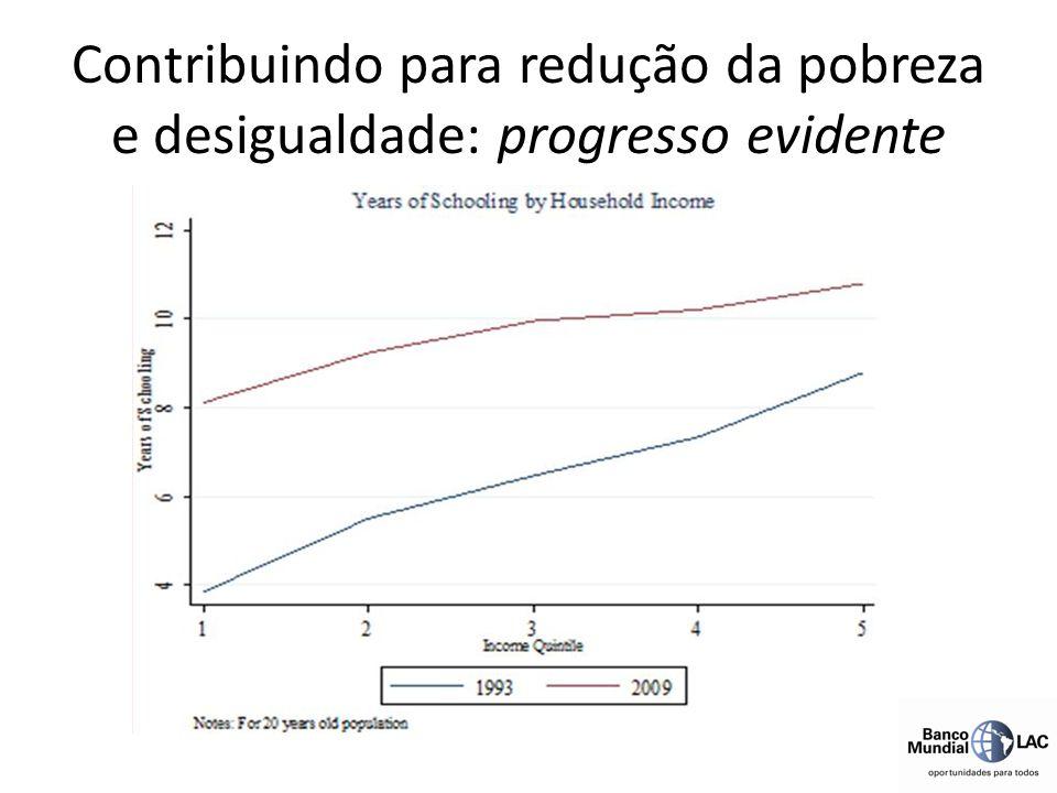 Contribuindo para redução da pobreza e desigualdade: progresso evidente