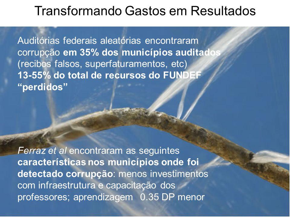 Transformando Gastos em Resultados Auditórias federais aleatórias encontraram corrupção em 35% dos municípios auditados (recibos falsos, superfaturame