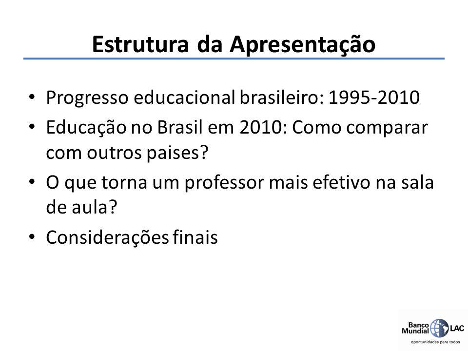 Estrutura da Apresentação Progresso educacional brasileiro: 1995-2010 Educação no Brasil em 2010: Como comparar com outros paises? O que torna um prof