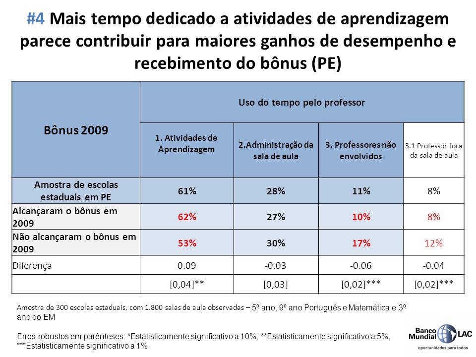 #4 Mais tempo dedicado a atividades de aprendizagem parece contribuir para maiores ganhos de desempenho e recebimento do bônus (PE) Bônus 2009 Uso do