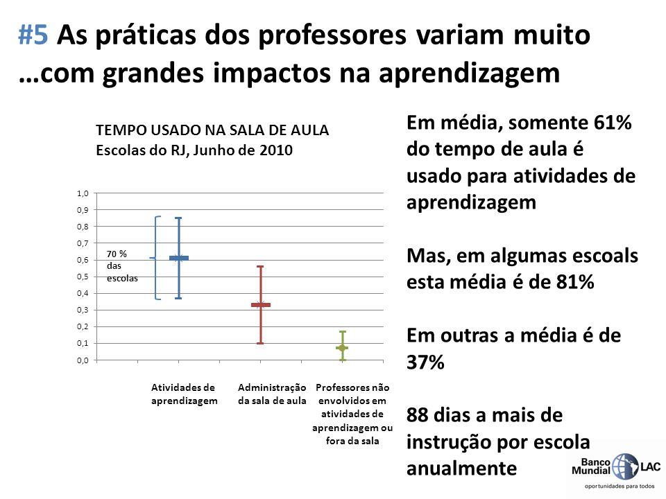 #5 As práticas dos professores variam muito …com grandes impactos na aprendizagem TEMPO USADO NA SALA DE AULA Escolas do RJ, Junho de 2010 Atividades