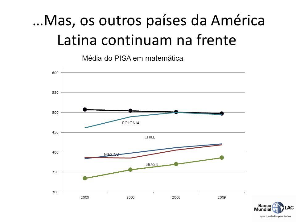 …Mas, os outros países da América Latina continuam na frente Média do PISA em matemática
