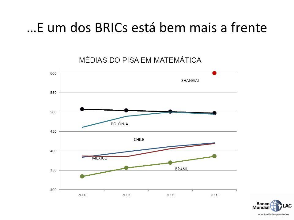 …E um dos BRICs está bem mais a frente MÉDIAS DO PISA EM MATEMÁTICA