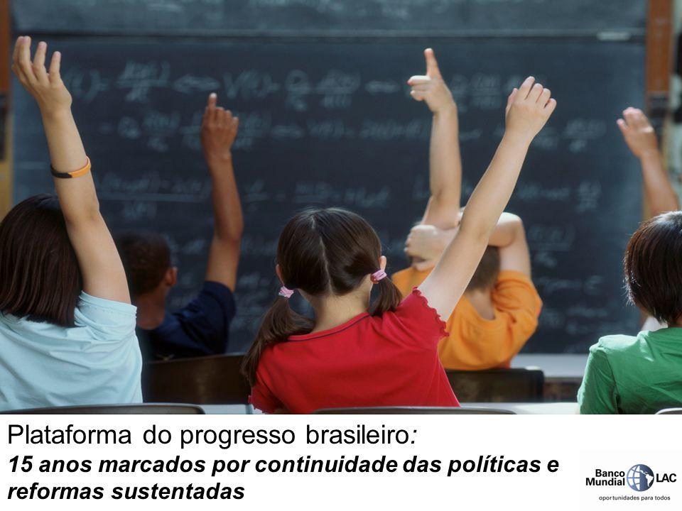 #4 Mais tempo dedicado a atividades de aprendizagem parece contribuir para maiores ganhos de desempenho e recebimento do bônus (PE) Bônus 2009 Uso do tempo pelo professor 1.