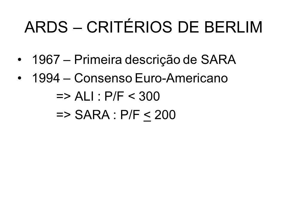 ARDS – CRITÉRIOS DE BERLIM 1967 – Primeira descrição de SARA 1994 – Consenso Euro-Americano => ALI : P/F < 300 => SARA : P/F < 200