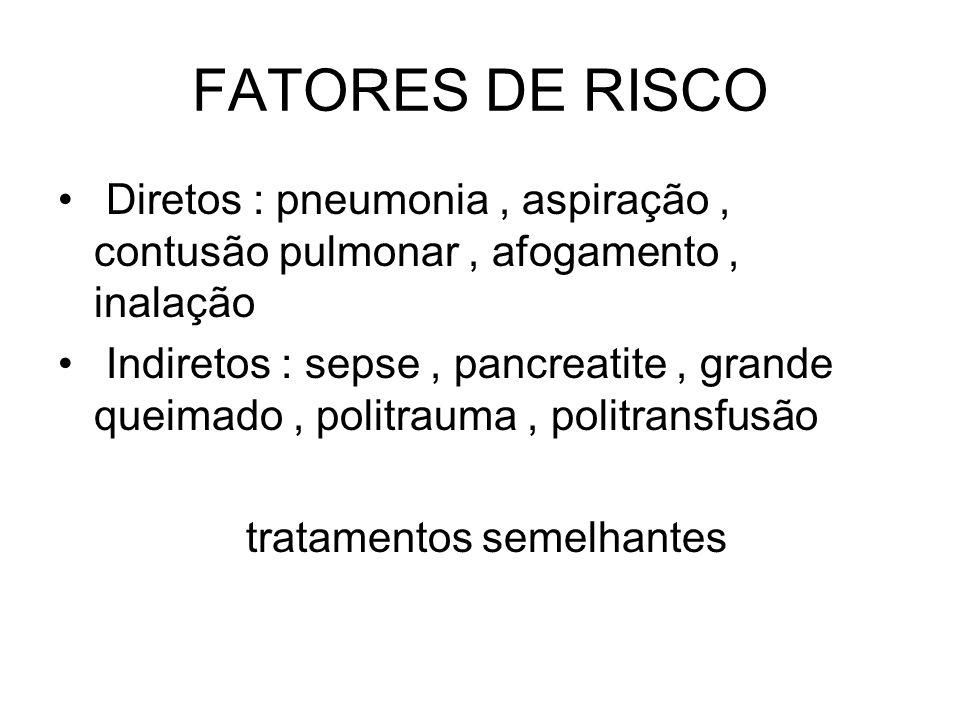 FATORES DE RISCO Diretos : pneumonia, aspiração, contusão pulmonar, afogamento, inalação Indiretos : sepse, pancreatite, grande queimado, politrauma,