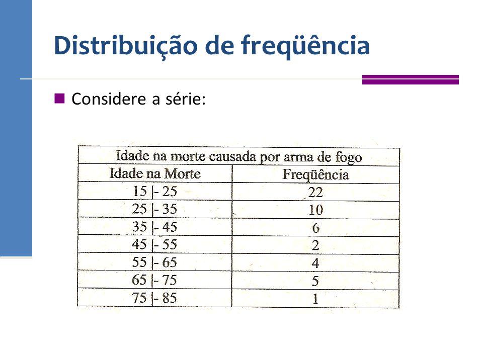Distribuição de freqüência Considere a série: