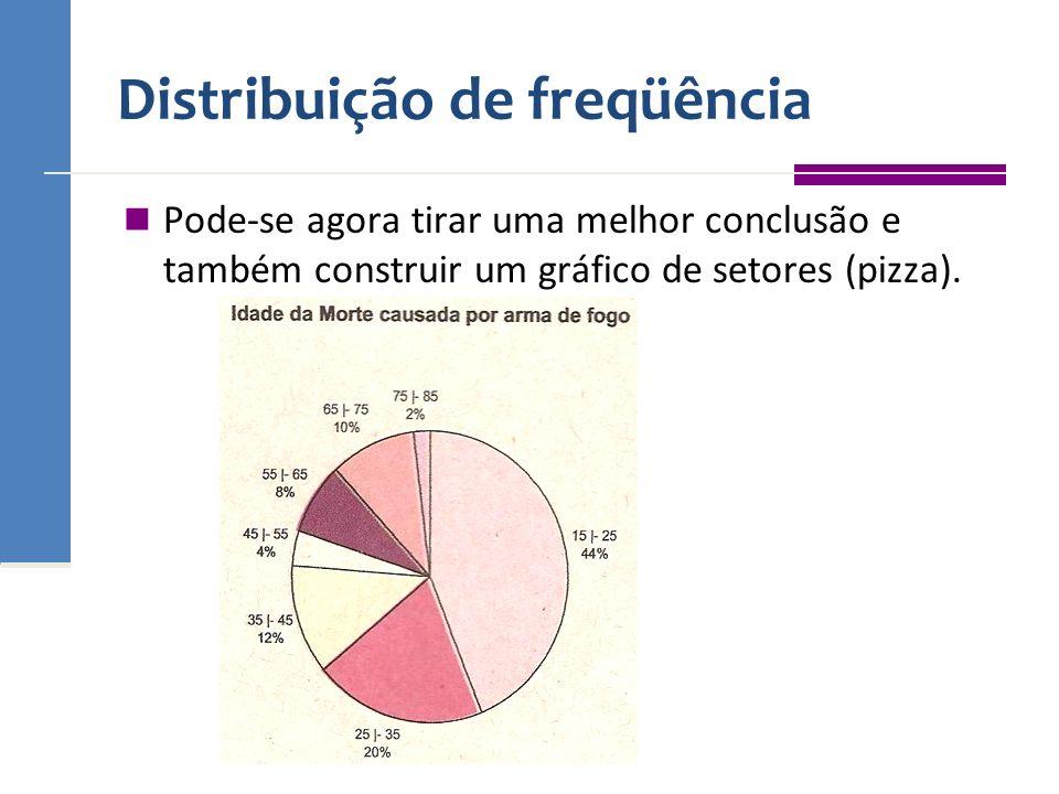 Distribuição de freqüência Pode-se agora tirar uma melhor conclusão e também construir um gráfico de setores (pizza).