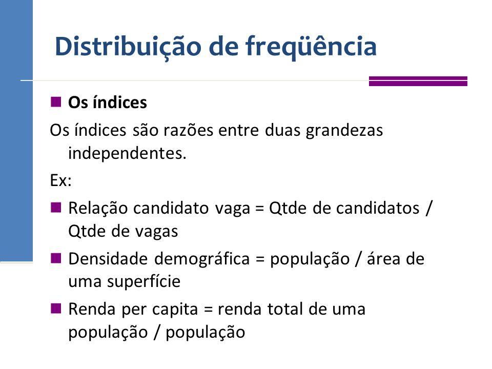 Distribuição de freqüência Os índices Os índices são razões entre duas grandezas independentes. Ex: Relação candidato vaga = Qtde de candidatos / Qtde