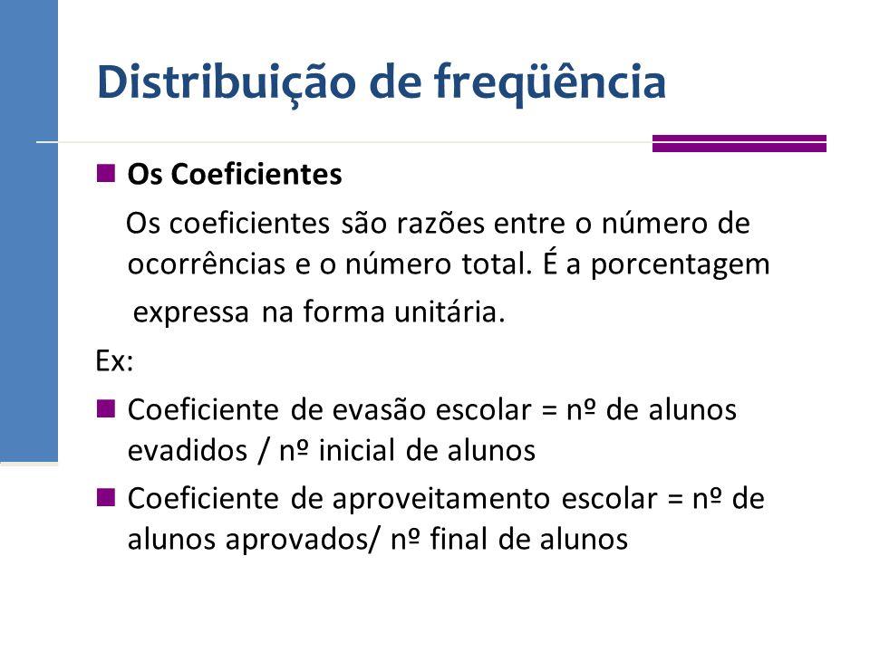 Distribuição de freqüência Os Coeficientes Os coeficientes são razões entre o número de ocorrências e o número total. É a porcentagem expressa na form
