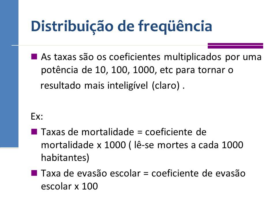 Distribuição de freqüência As taxas são os coeficientes multiplicados por uma potência de 10, 100, 1000, etc para tornar o resultado mais inteligível