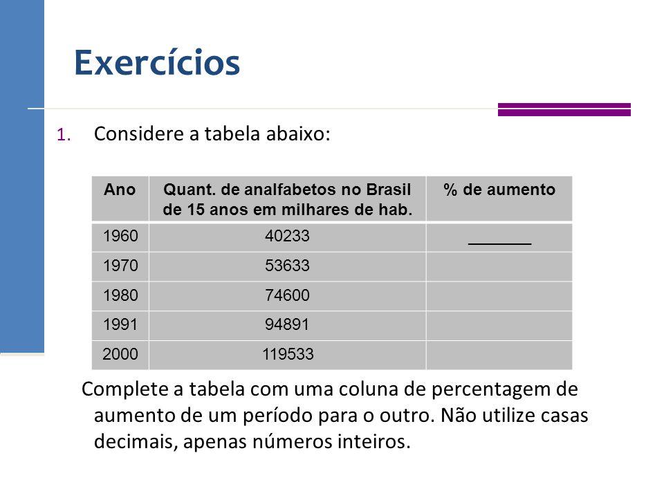 Exercícios 1. Considere a tabela abaixo: Complete a tabela com uma coluna de percentagem de aumento de um período para o outro. Não utilize casas deci