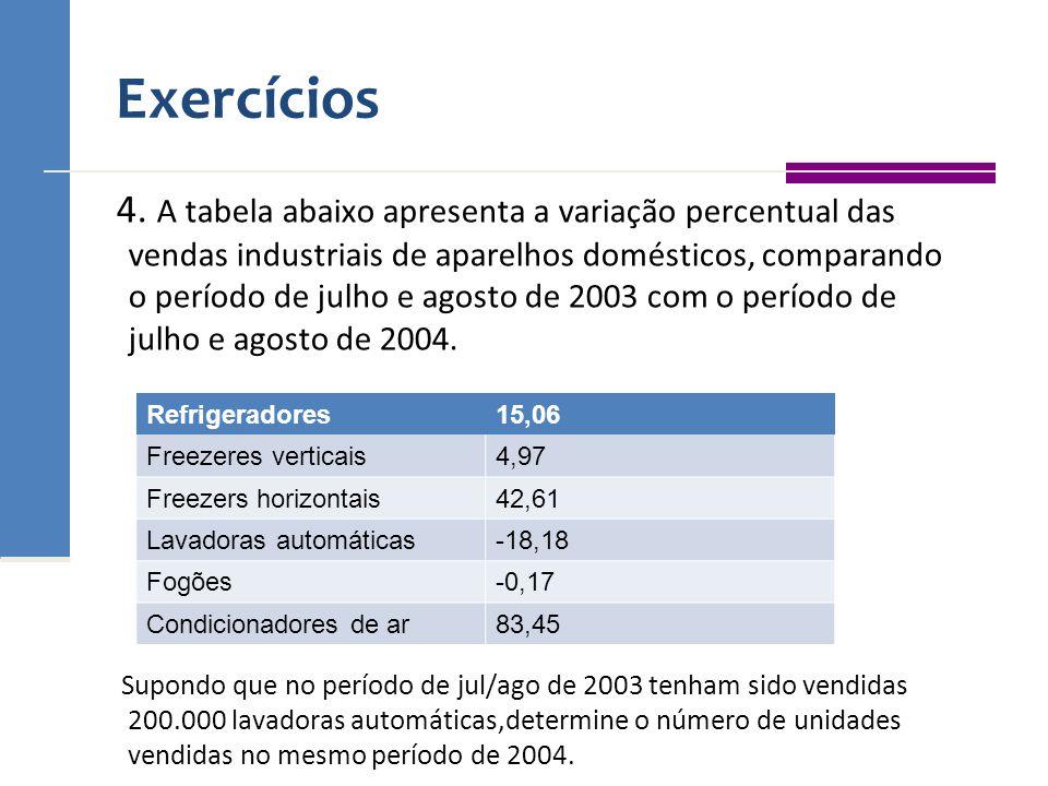 Exercícios 4. A tabela abaixo apresenta a variação percentual das vendas industriais de aparelhos domésticos, comparando o período de julho e agosto d