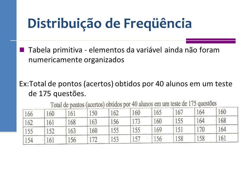 Distribuição de Freqüência Tabela primitiva - elementos da variável ainda não foram numericamente organizados Ex:Total de pontos (acertos) obtidos por