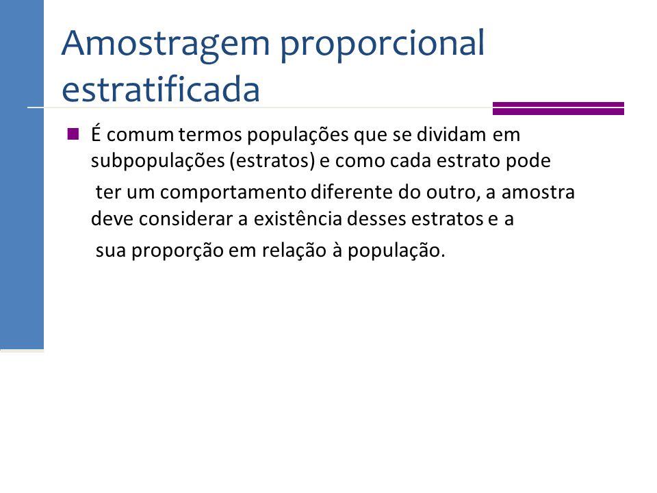 Amostragem proporcional estratificada É comum termos populações que se dividam em subpopulações (estratos) e como cada estrato pode ter um comportamen