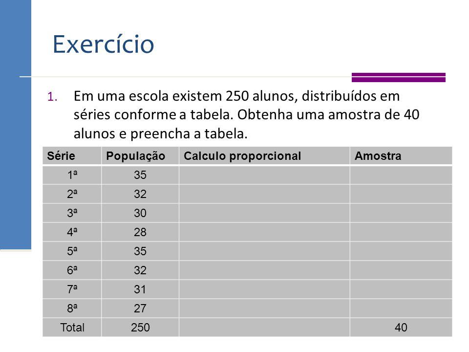 Exercício 1. Em uma escola existem 250 alunos, distribuídos em séries conforme a tabela. Obtenha uma amostra de 40 alunos e preencha a tabela. SériePo