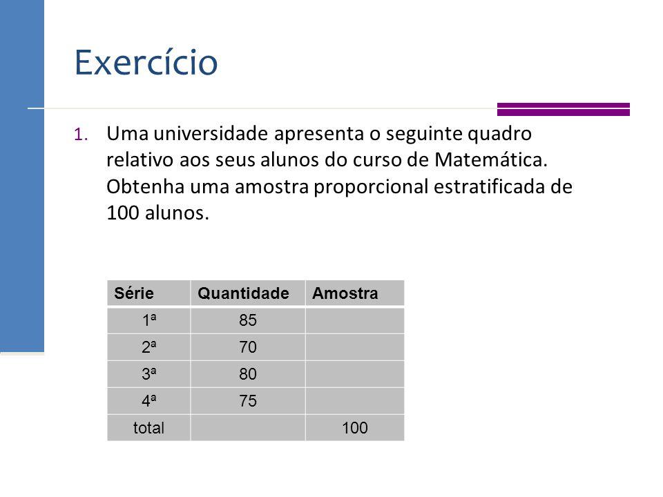 Exercício 1. Uma universidade apresenta o seguinte quadro relativo aos seus alunos do curso de Matemática. Obtenha uma amostra proporcional estratific