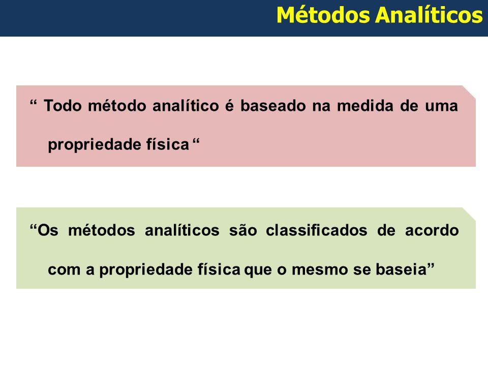 Métodos Analíticos Todo método analítico é baseado na medida de uma propriedade física Os métodos analíticos são classificados de acordo com a propriedade física que o mesmo se baseia