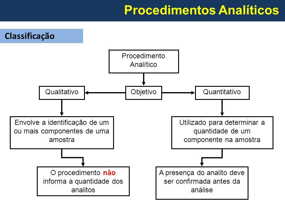Procedimento Analítico ObjetivoQualitativoQuantitativo Envolve a identificação de um ou mais componentes de uma amostra Utilizado para determinar a quantidade de um componente na amostra O procedimento não informa a quantidade dos analitos A presença do analito deve ser confirmada antes da análise Procedimentos Analíticos Classificação