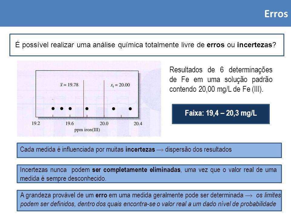 Erros É possível realizar uma análise química totalmente livre de erros ou incertezas.