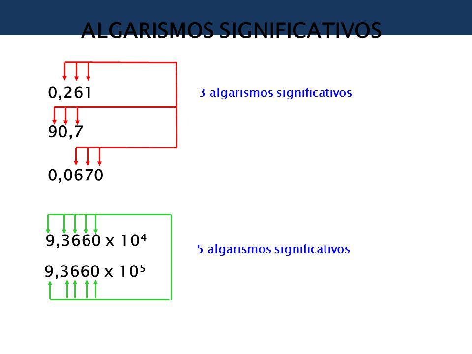 ALGARISMOS SIGNIFICATIVOS 0,261 90,7 0,0670 3 algarismos significativos 5 algarismos significativos 9,3660 x 10 4 9,3660 x 10 5