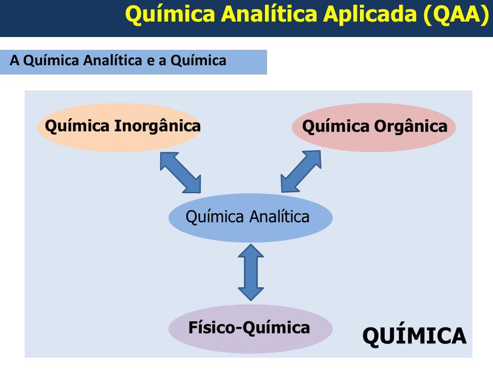PRINCIPAIS REAÇÕES Neutralização ou Ácido-Base Complexação Precipitação Oxidação-Redução
